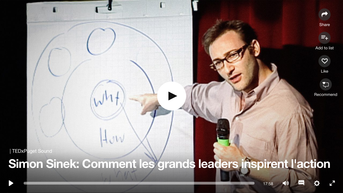 simon-sinek-grands-leaders