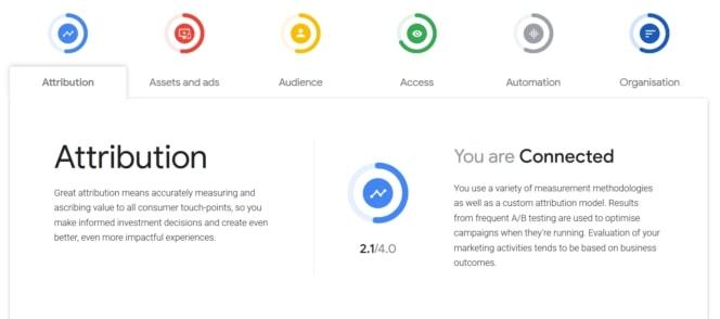 Google-diagnostic-maturité-numérique
