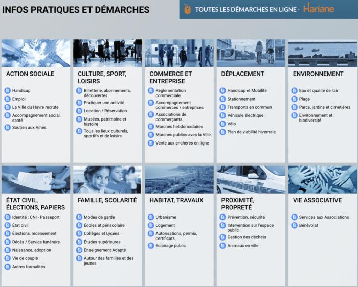 transformation-digitale-services-publics